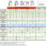 Fermentacja i wybór drożdży